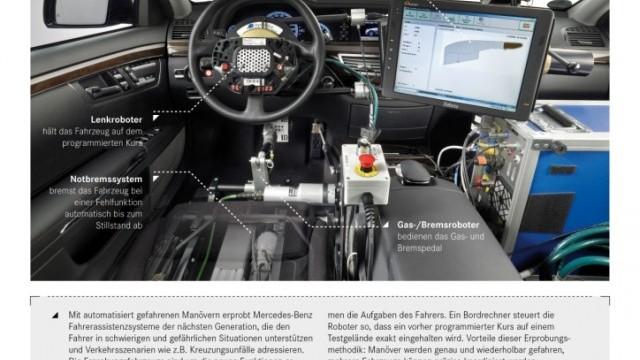 Automatisiertes Fahren 1