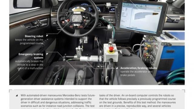 Automatisiertes Fahren 2