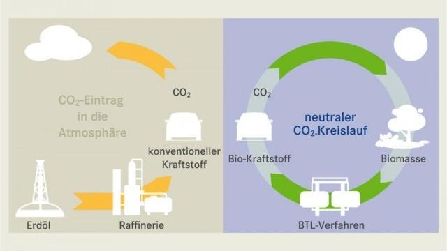 Biokraftstoff_7