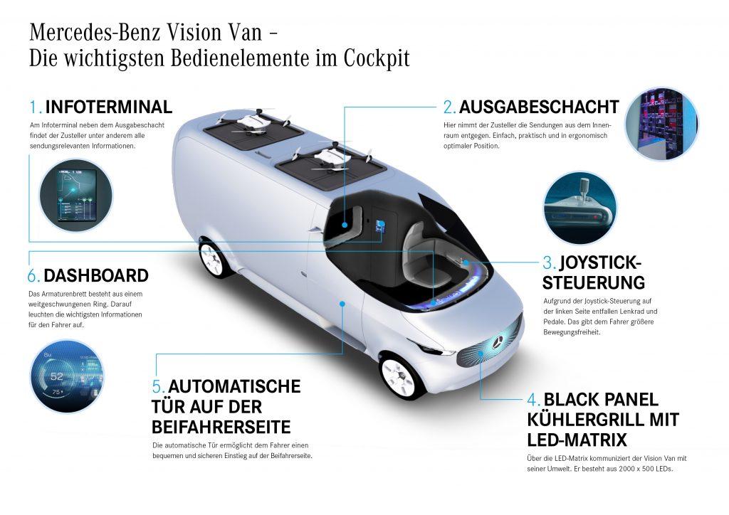 Vision Van