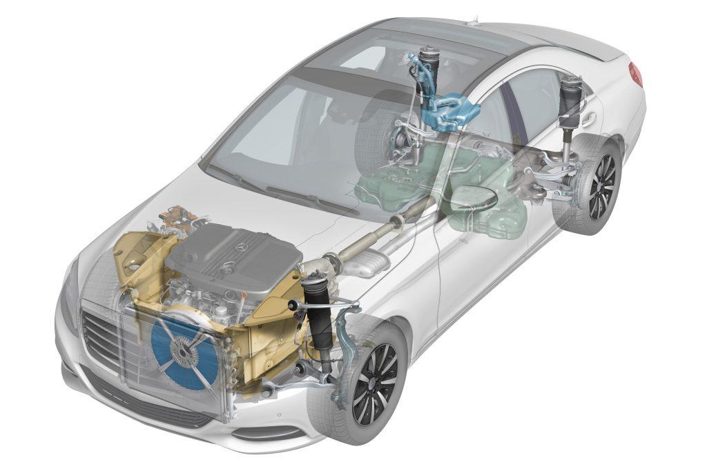Was Ist Ein Hybridauto Genius